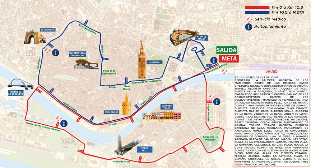 media-maratón-recorrido